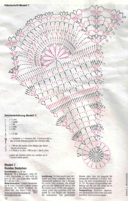 Схемы вязания спицами зонтов