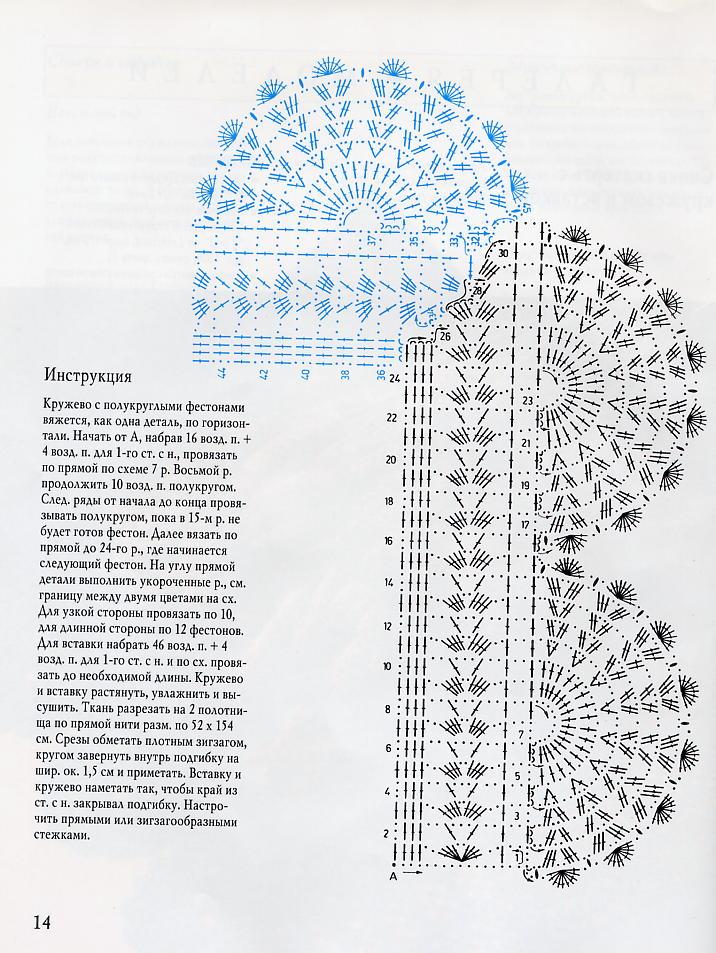 Вязание каймы на шаль крючком 11