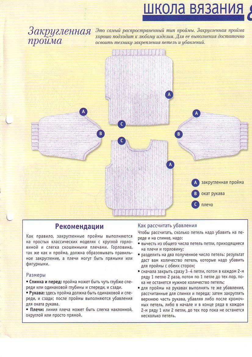 Как рассчитать петли для рукава при вязании