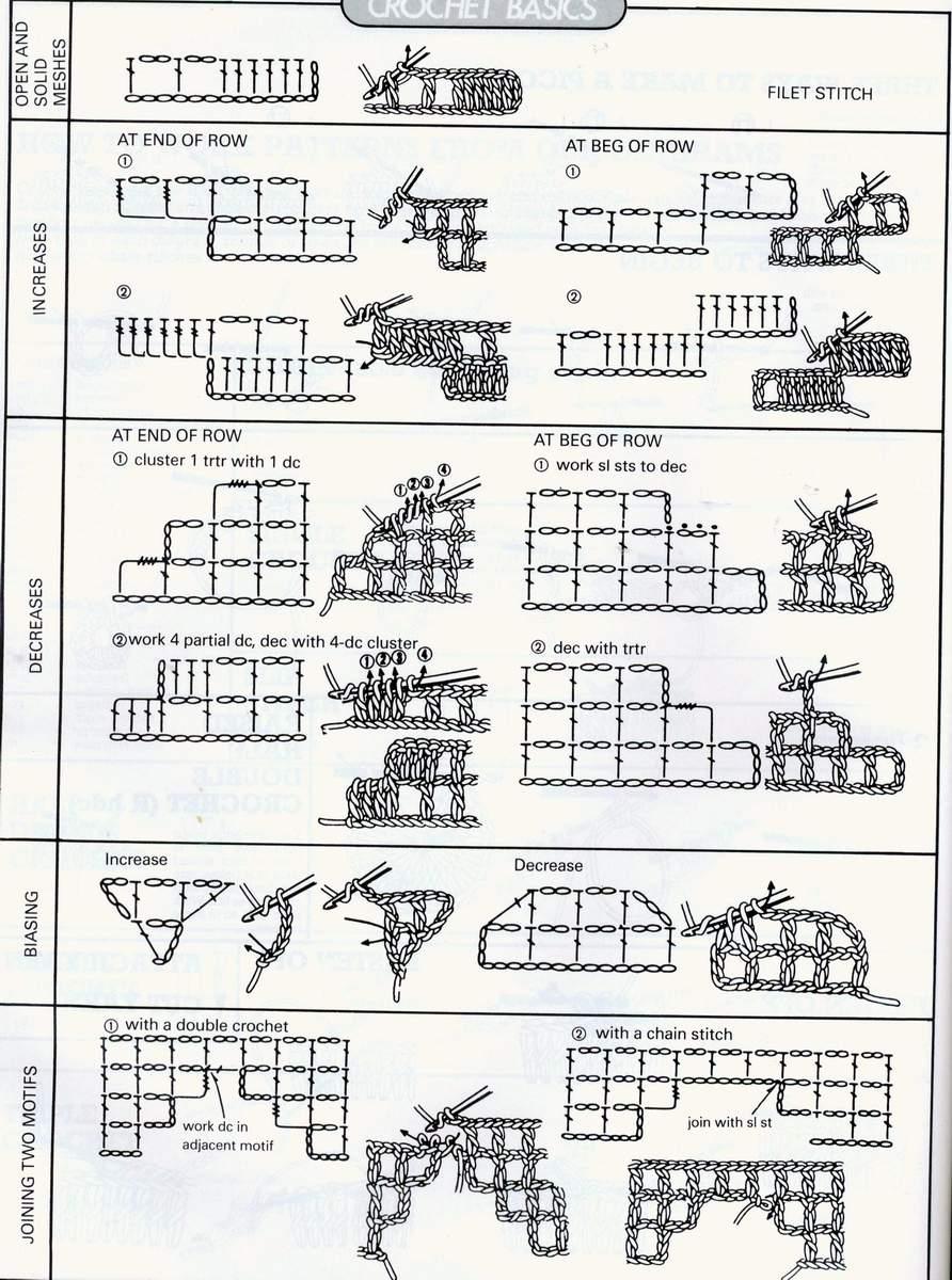 условные обозначения в филейном вязании крючком вязаниеспицами