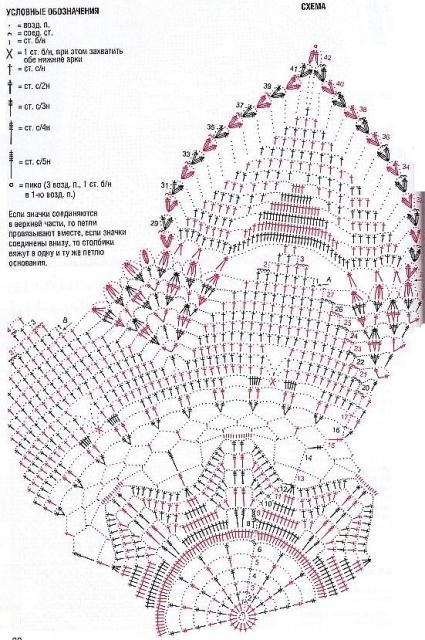 Схемы Вязания Крючком Салфеток