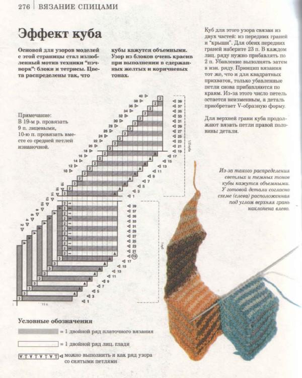 Рисунки вязания пэчворк спицами