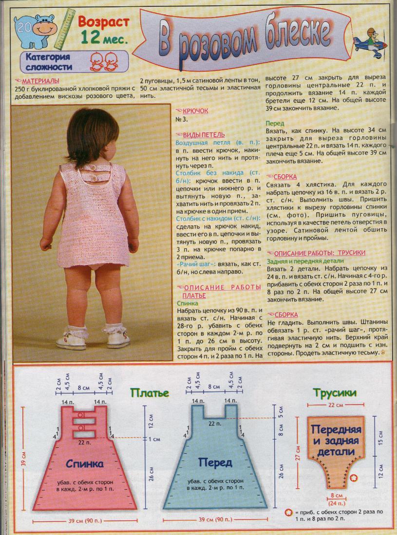Платье для девочки спицами на 1 год схема и описание для начинающих