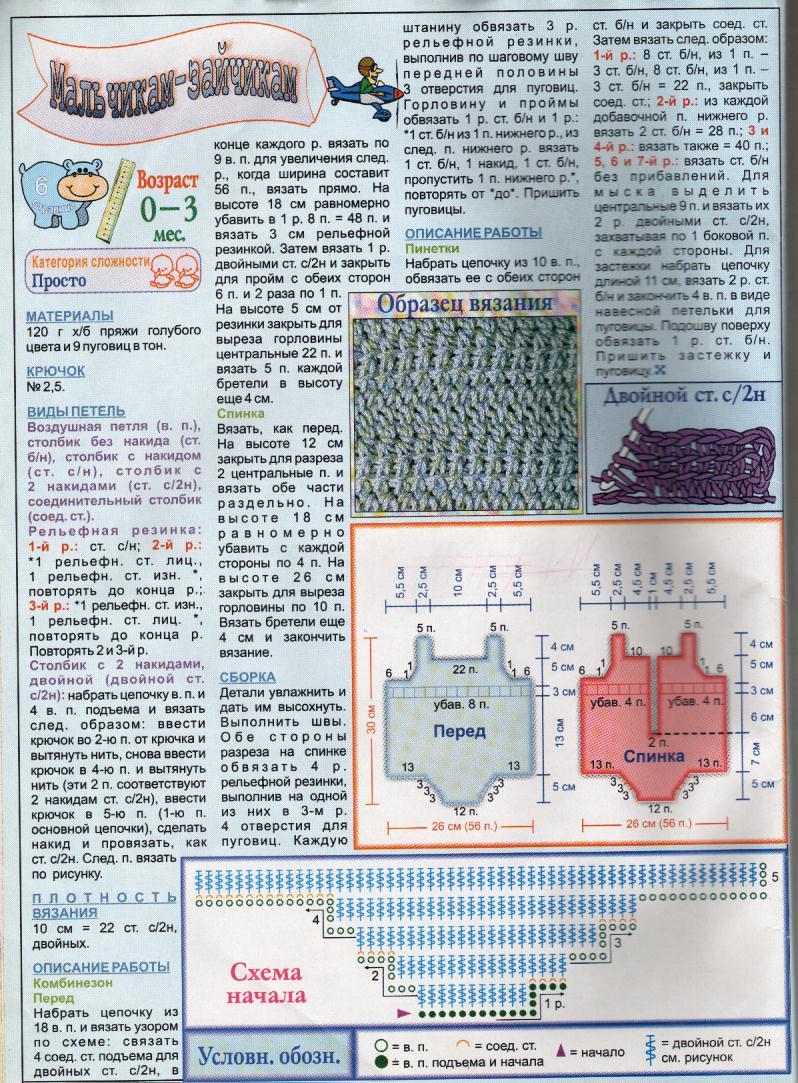 Вязаные боди для новорожденных со схемами и описанием