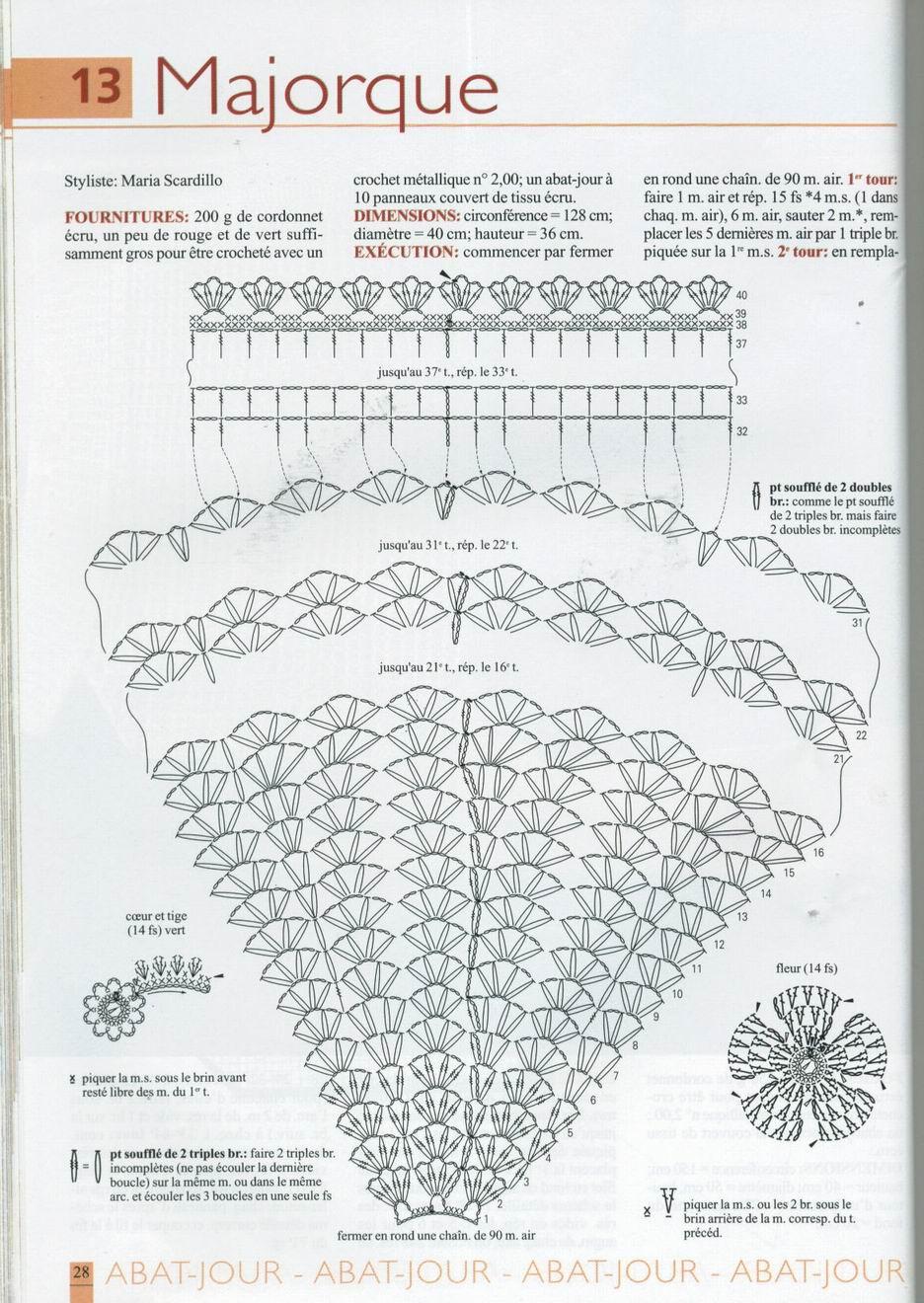 Вязаные абажуры МирТесен - рекомендательная социальная сеть 85