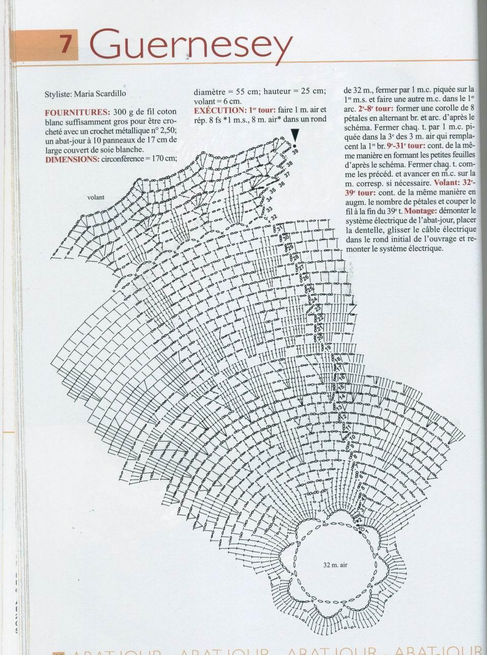 Вязаные абажуры МирТесен - рекомендательная социальная сеть 31