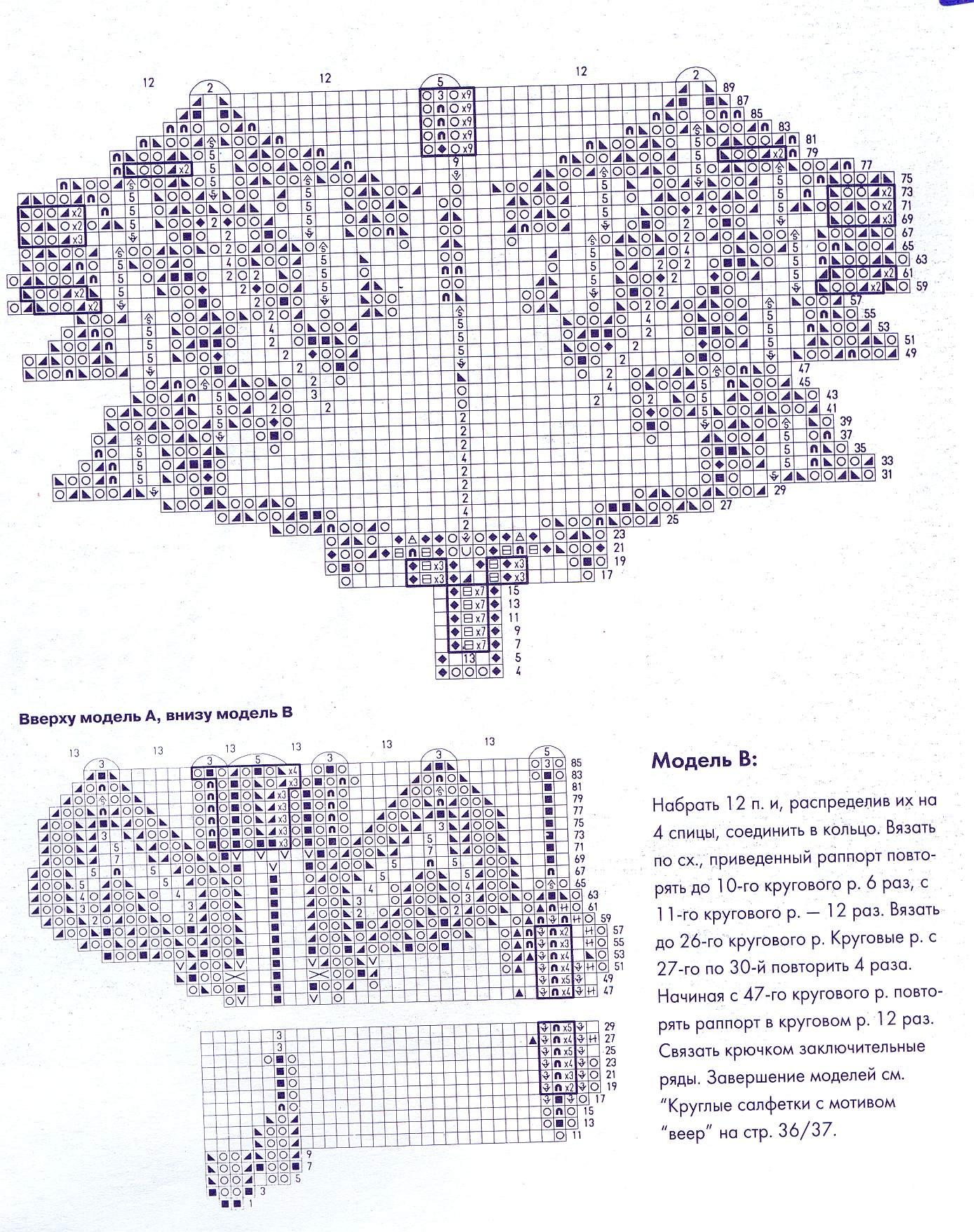Скатерти спицами со схемами и описаниями на русском