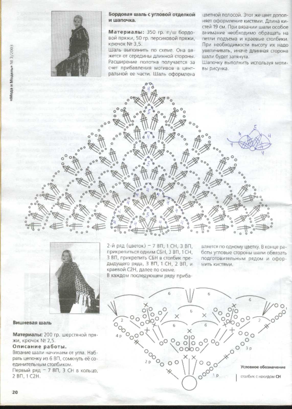 Вязаные жакеты схемы и модели с 56