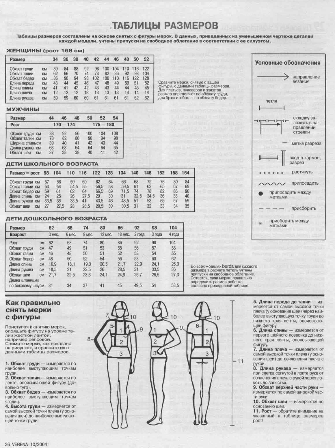 Размеры в журналах для вязания