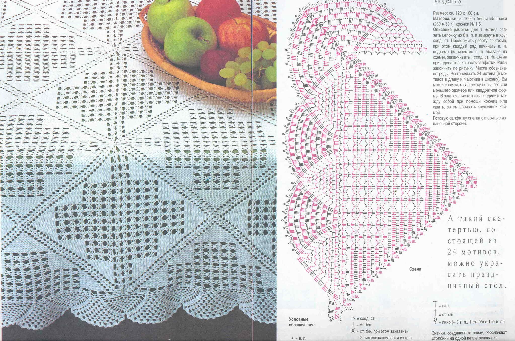 Прямоугольные скатерти крючком схем