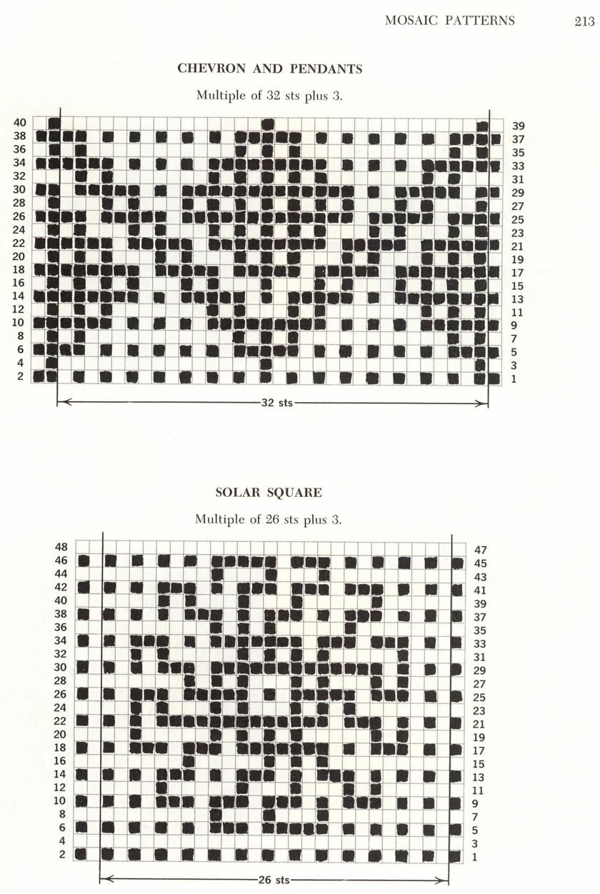 ленивые узоры простые схемы