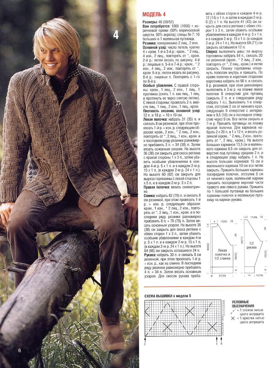 Кофты свитера мужские