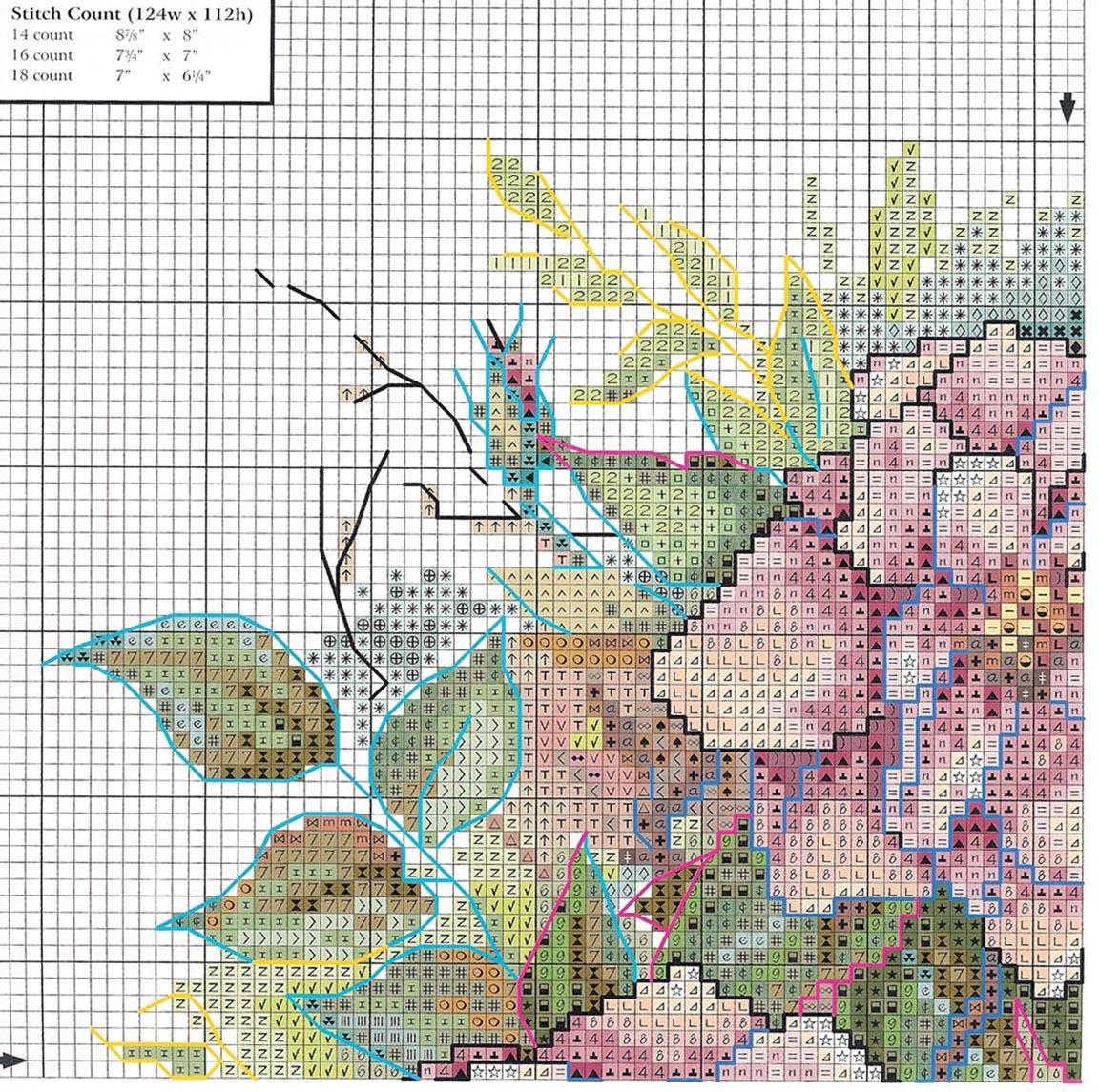Схемы роз для подушки вышивка