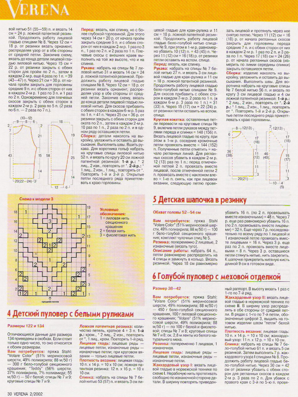 Схемы вязания резинок спицами с описанием по кругу