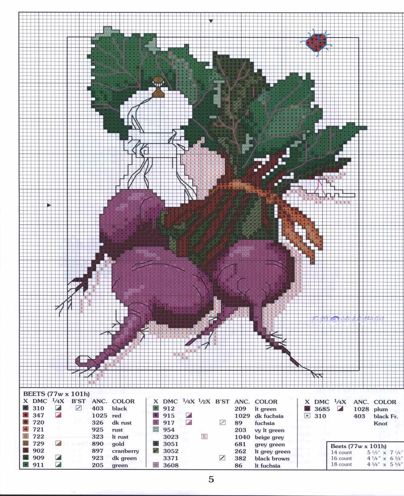 Схема вышивки крестиком овощи фрукты