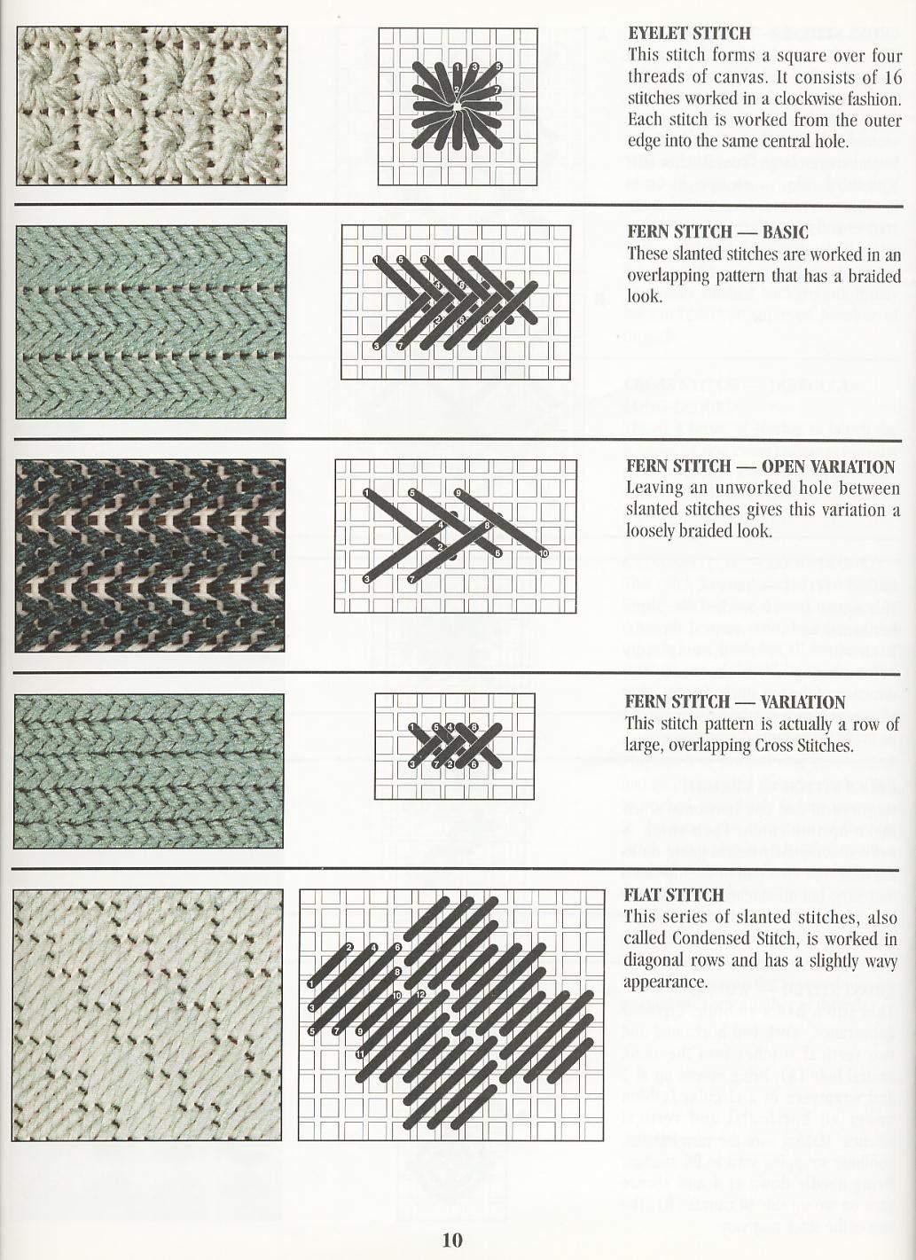 Узоры для вышивки на пластиковой канве