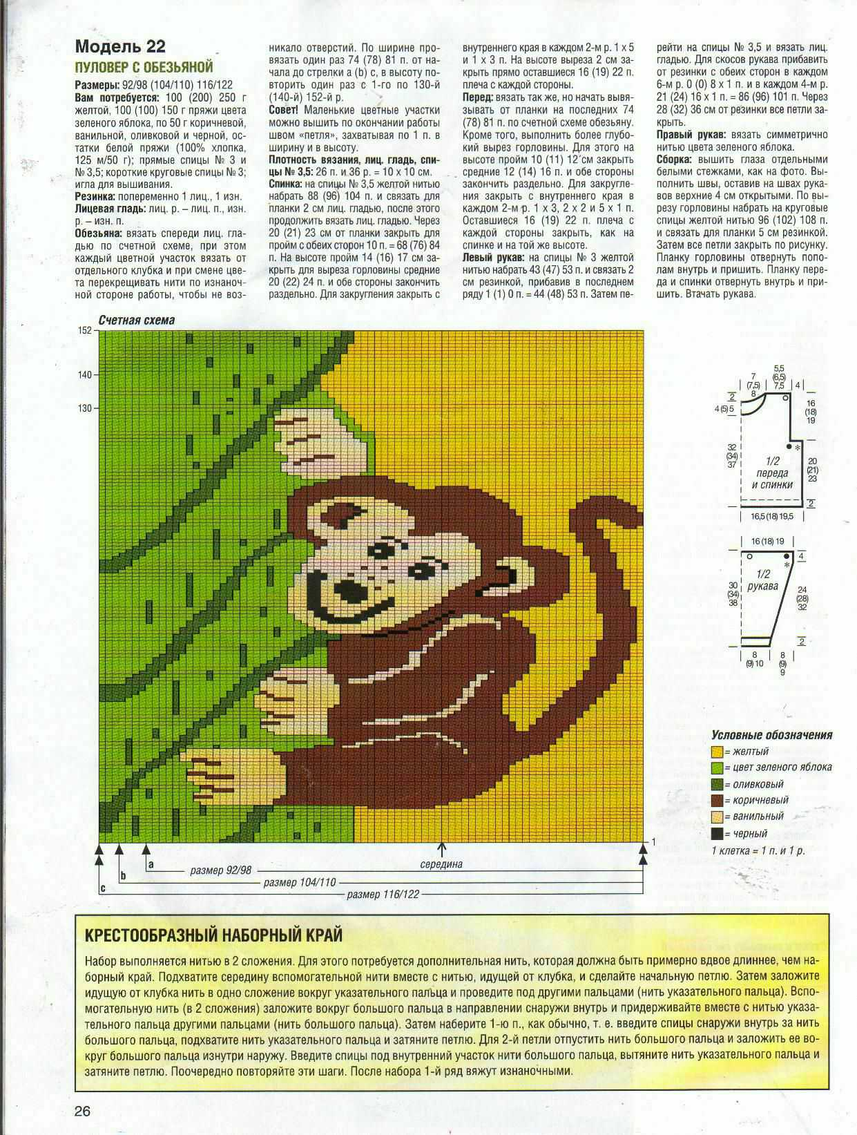 Схема вязания обезьянок спицами