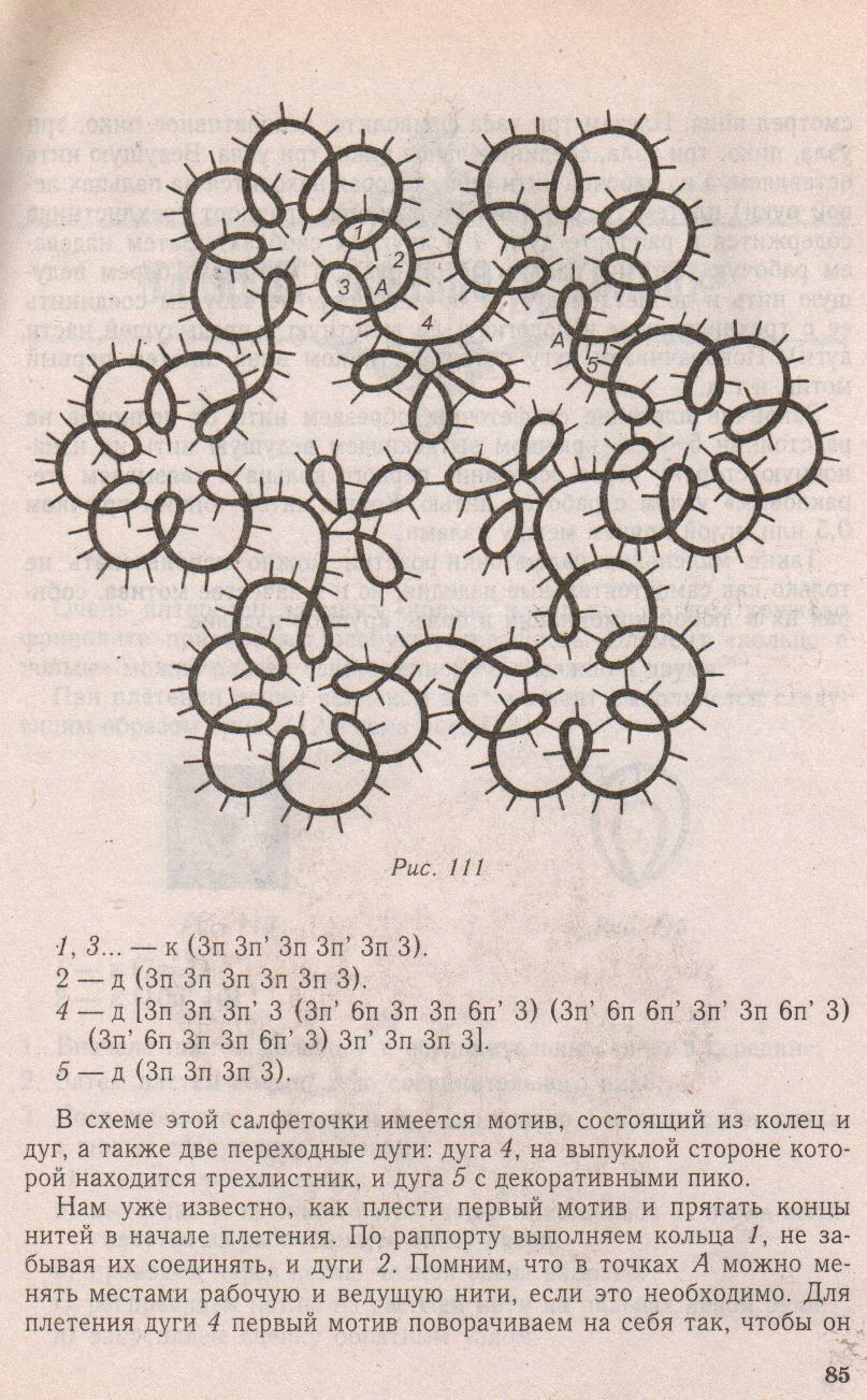 Схемы для плетения фриволите челноком