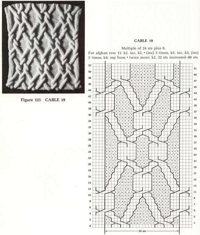 Кофта с узором араны схемы и описание