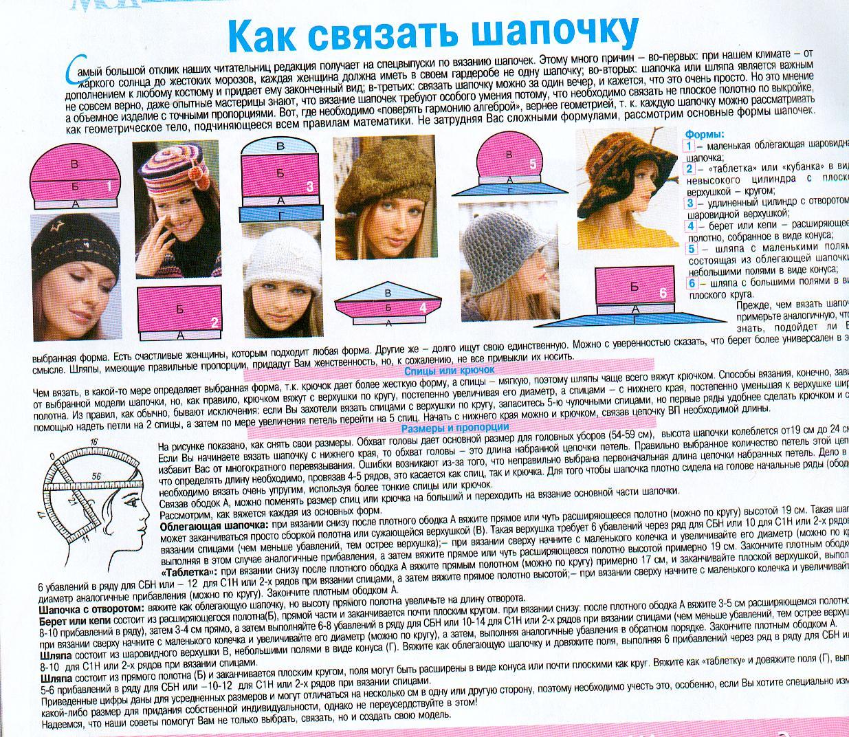 Высота шапки при вязании спицами 919