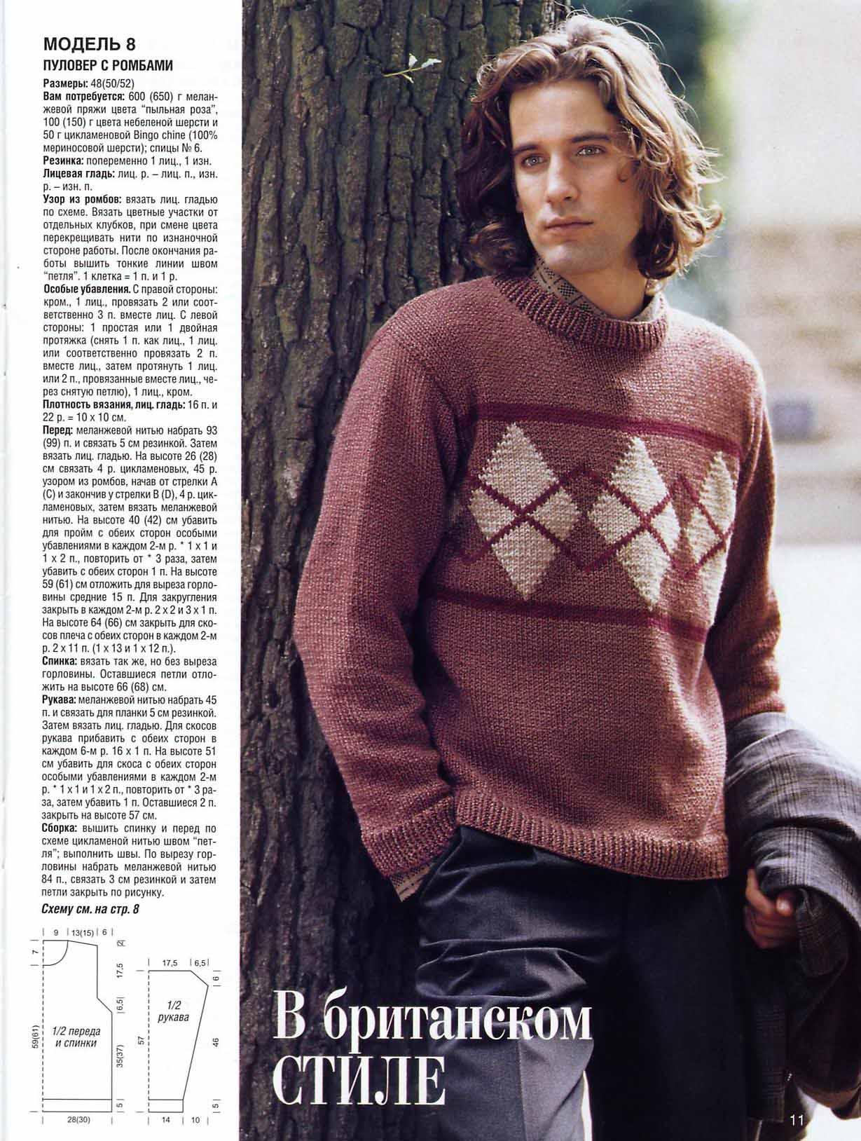 Модели Вязаных Мужских Джемперов Доставка