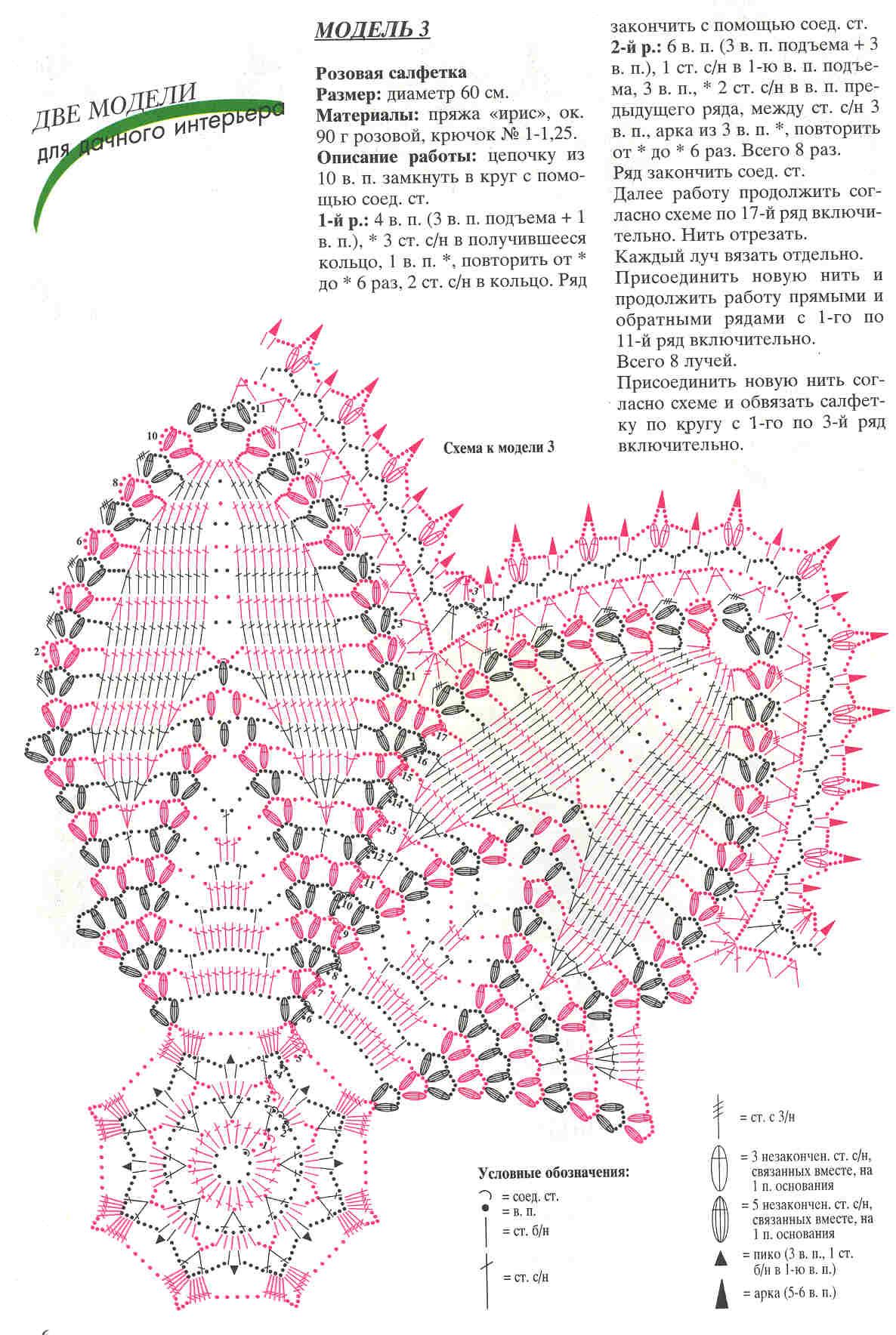 Красивые ковры крючком схемы с описанием на русском