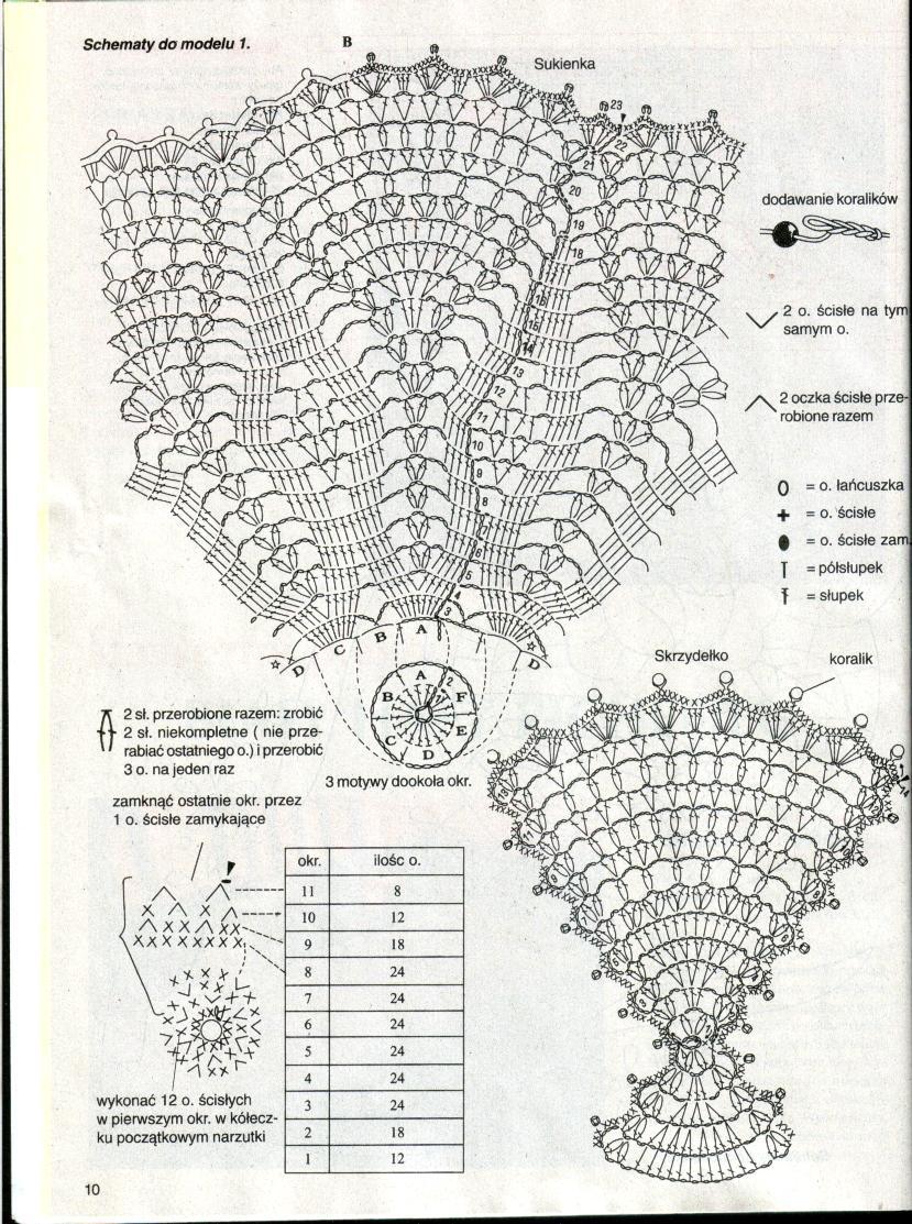 Схемы вязанных ангелов крючком схемы