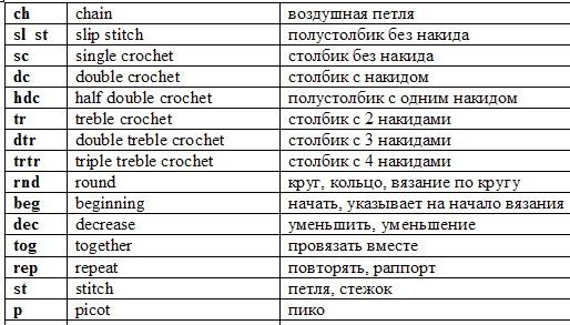 Вязание крючком на английский
