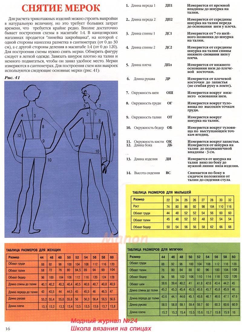 Как из 70 уксуса сделать 3 уксус из 70 эссенции таблица
