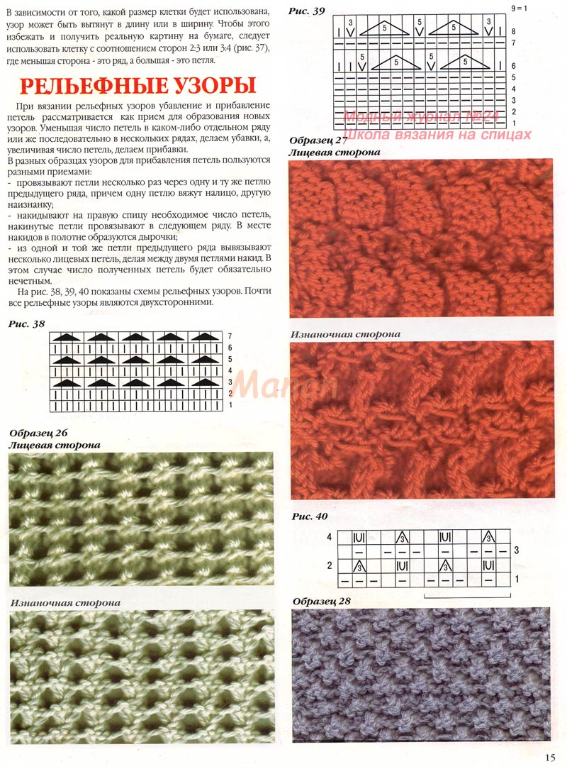 Двухсторонние рисунки вязания на спицах