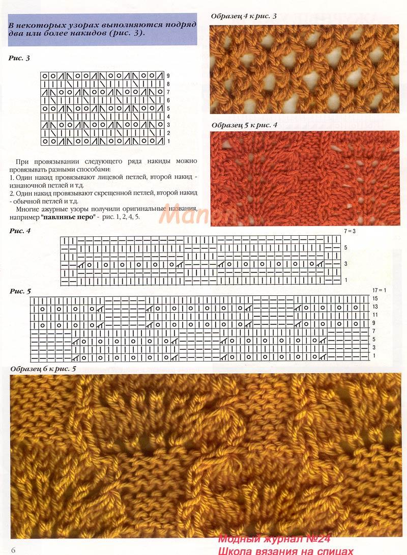 Узоры вязания на спицах для начинающих