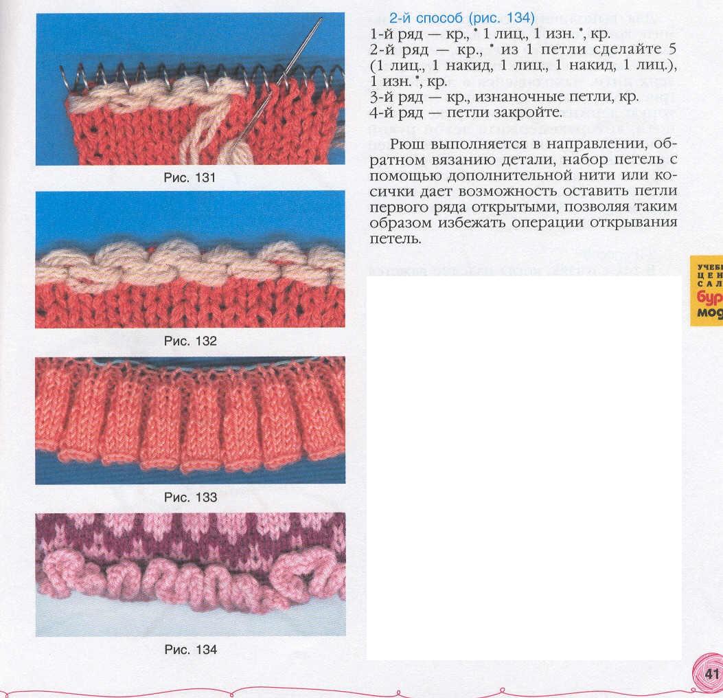 Проект по технологии по теме вязание спицами