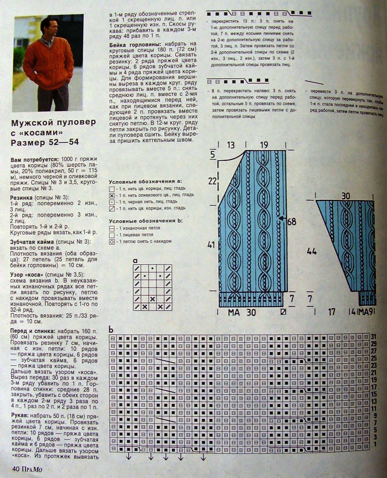Косы связанные резинкой схема