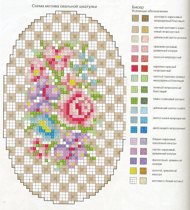 Схема для вышивки своими руками 543