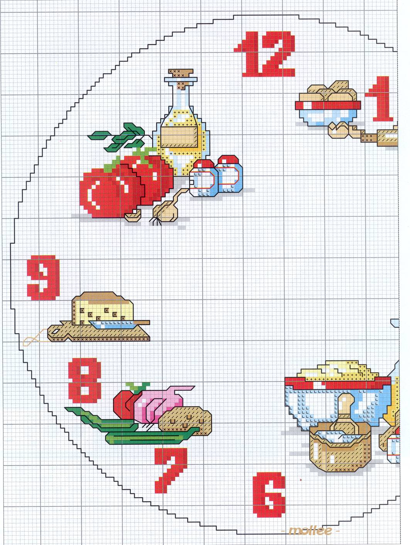Вышивка схемы для кухни часы 129