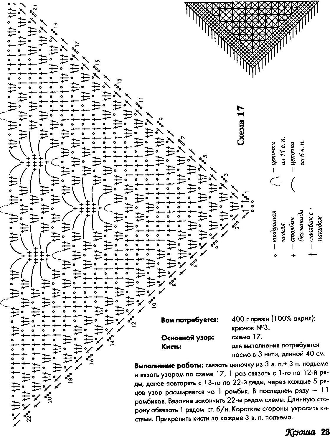 Схема вязания шали крючком для начинающих с