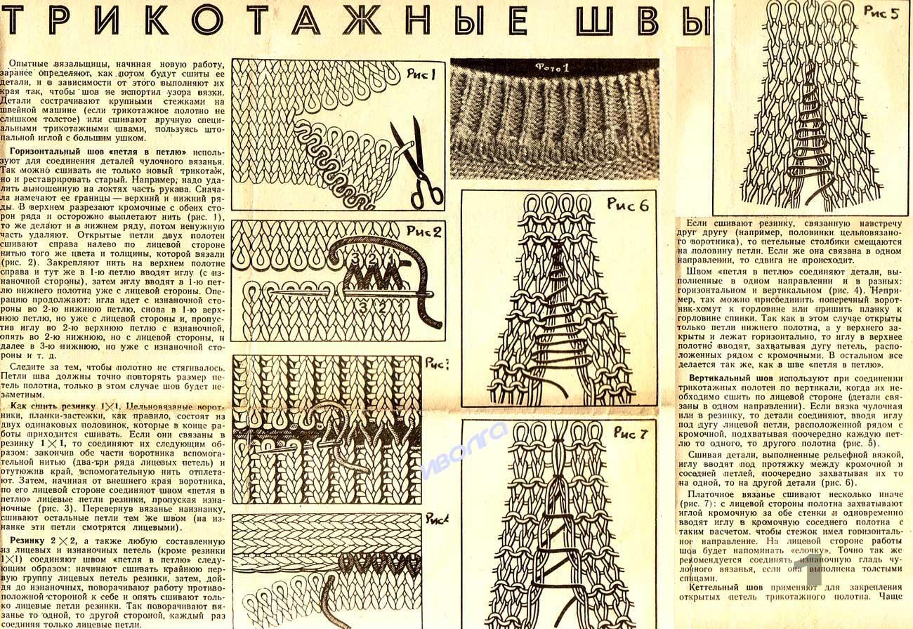 Выполнение плечевых швов при вязании