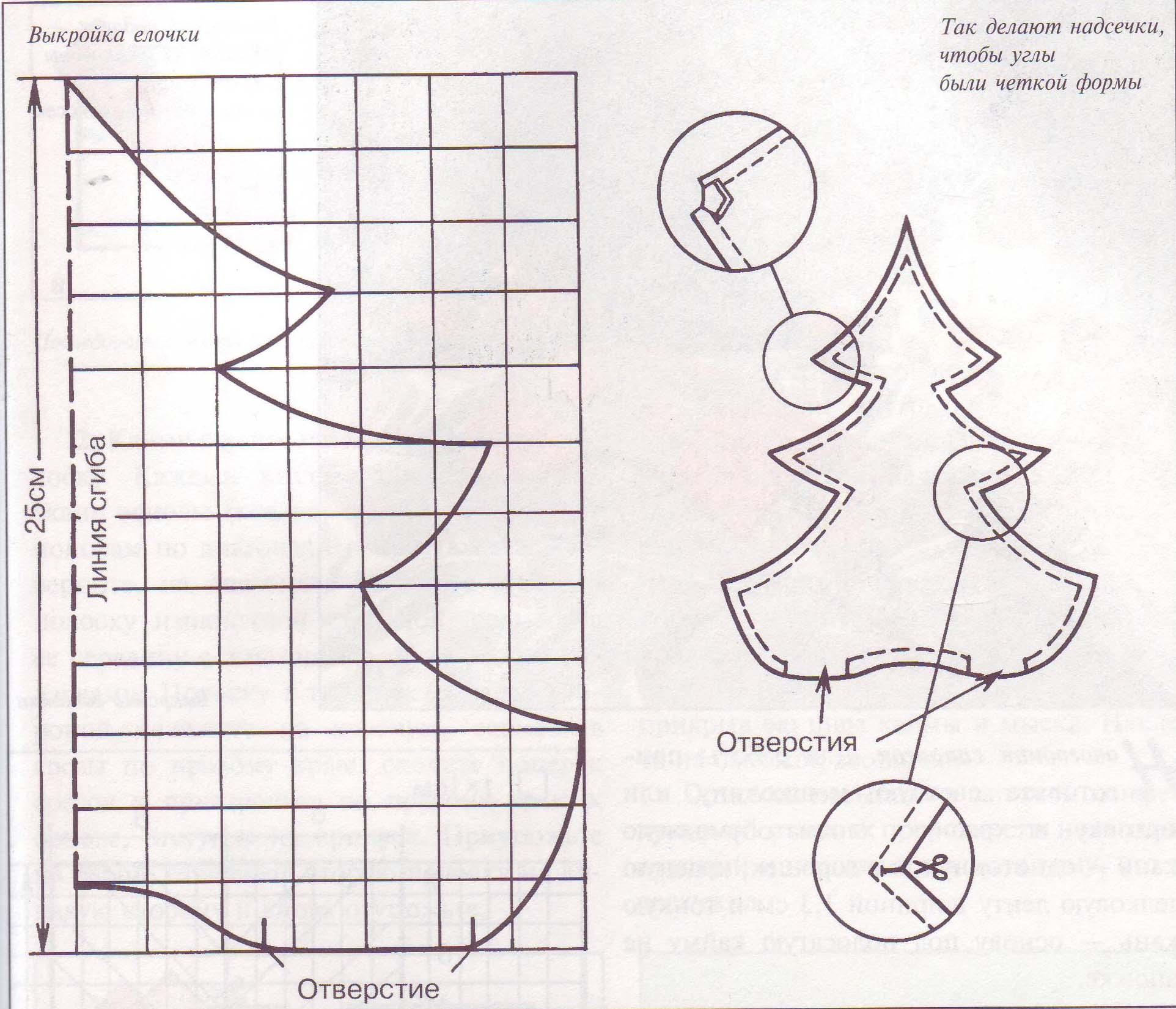 Игрушки из фетра своими руками: схемы, шаблоны и выкройки 41