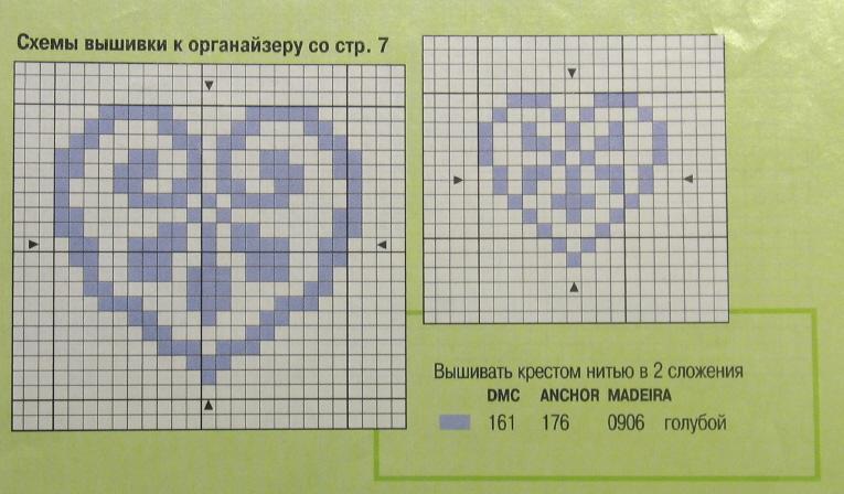 Вышивка крестом очень простые схемы
