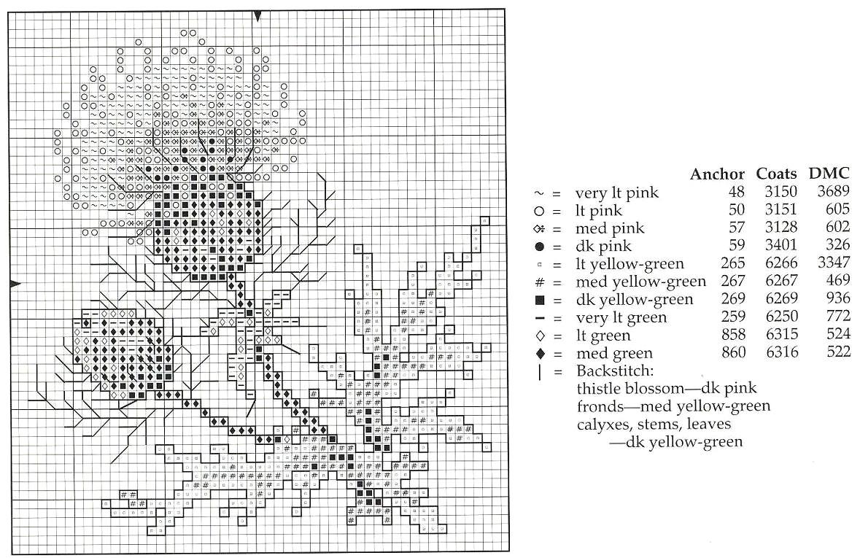 Чертополох схема для вышивки крестом 580