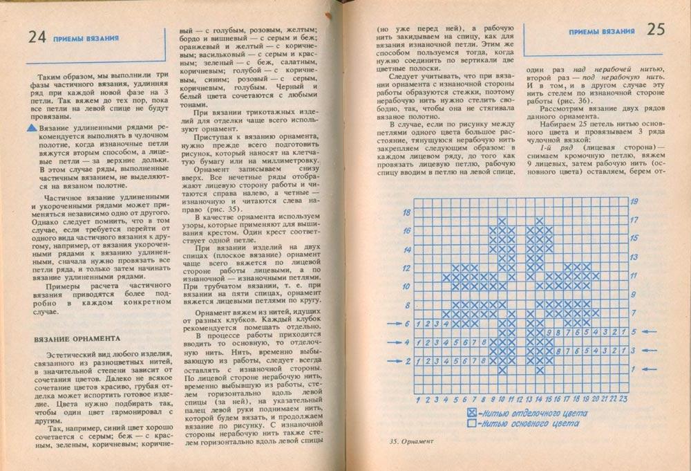 Вид петли в вязании 5 букв сканворд