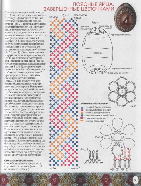Схемы для плетения из бисера для яиц схема