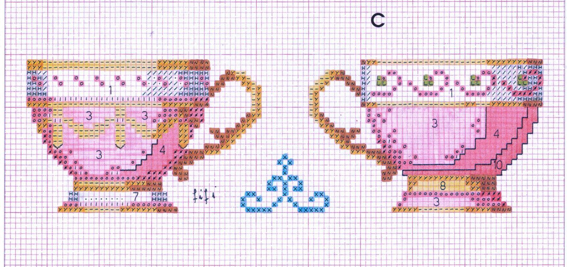 Схемы по вышивке крестом чашки