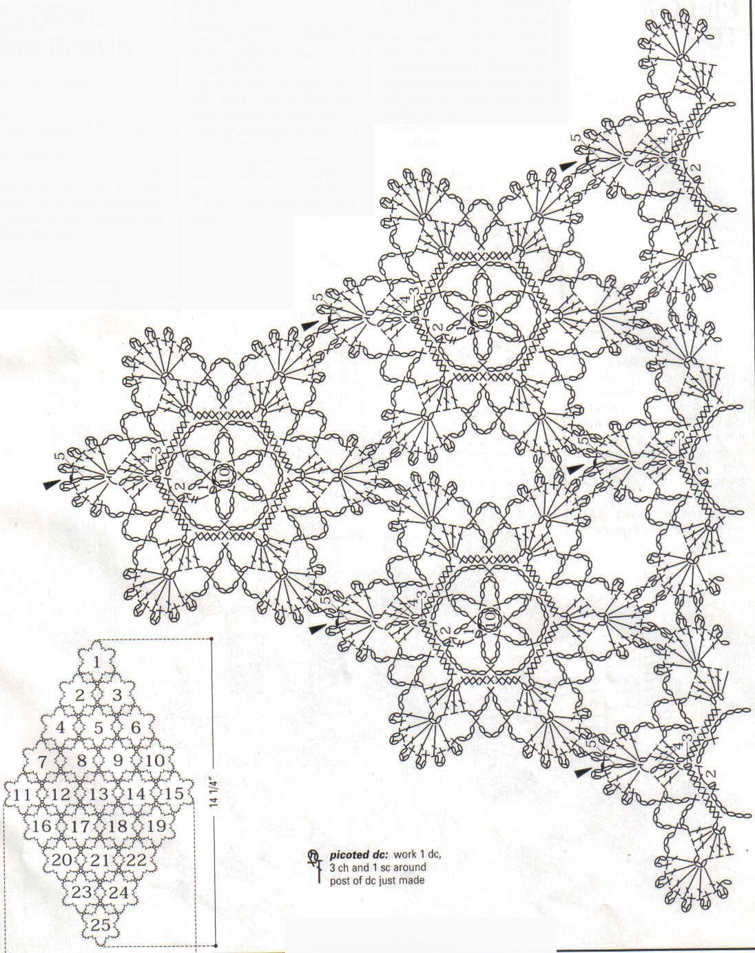 Шаль снежинка схема вязания