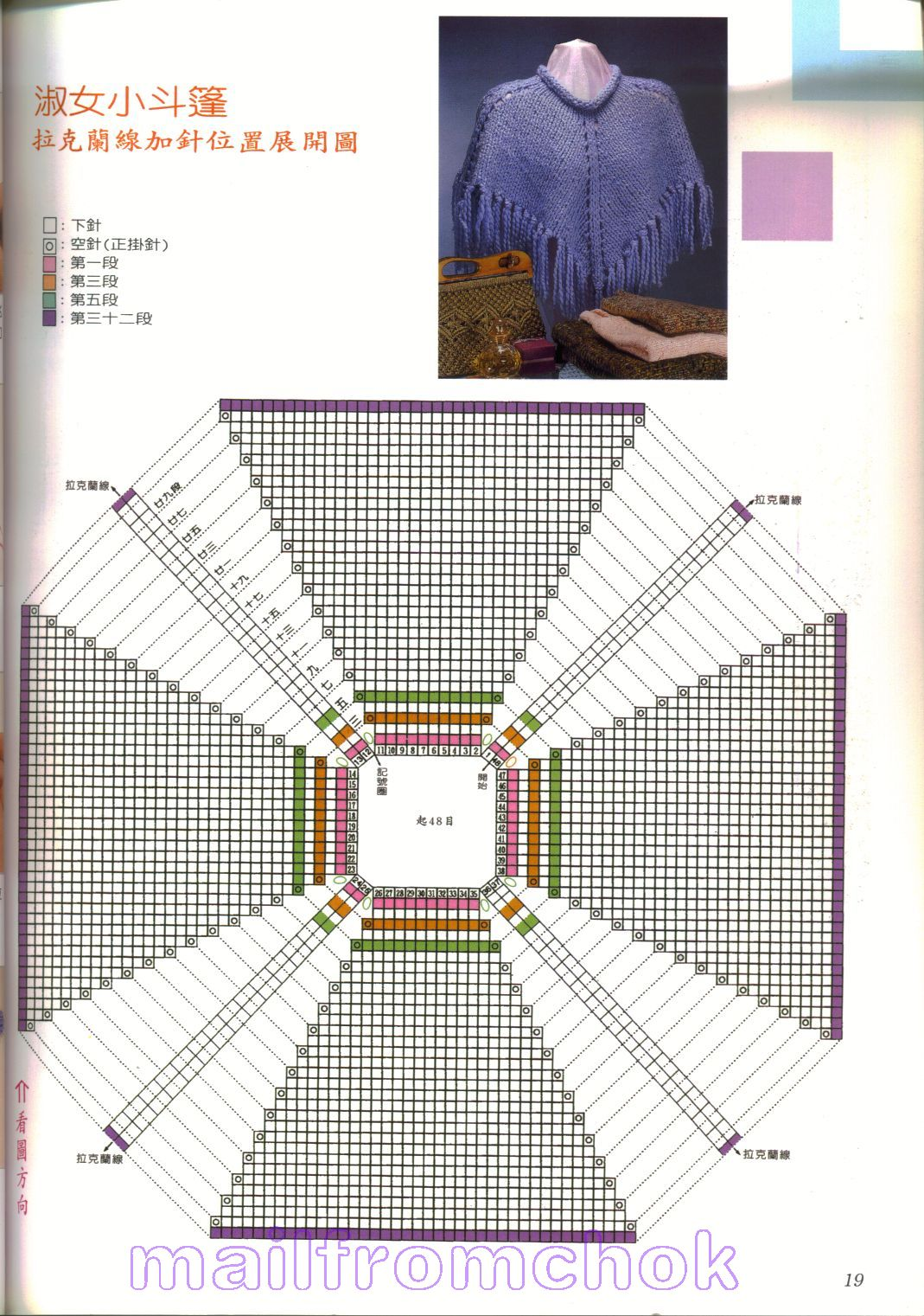 Схемы вязания спицами мужской манишки для начинающих
