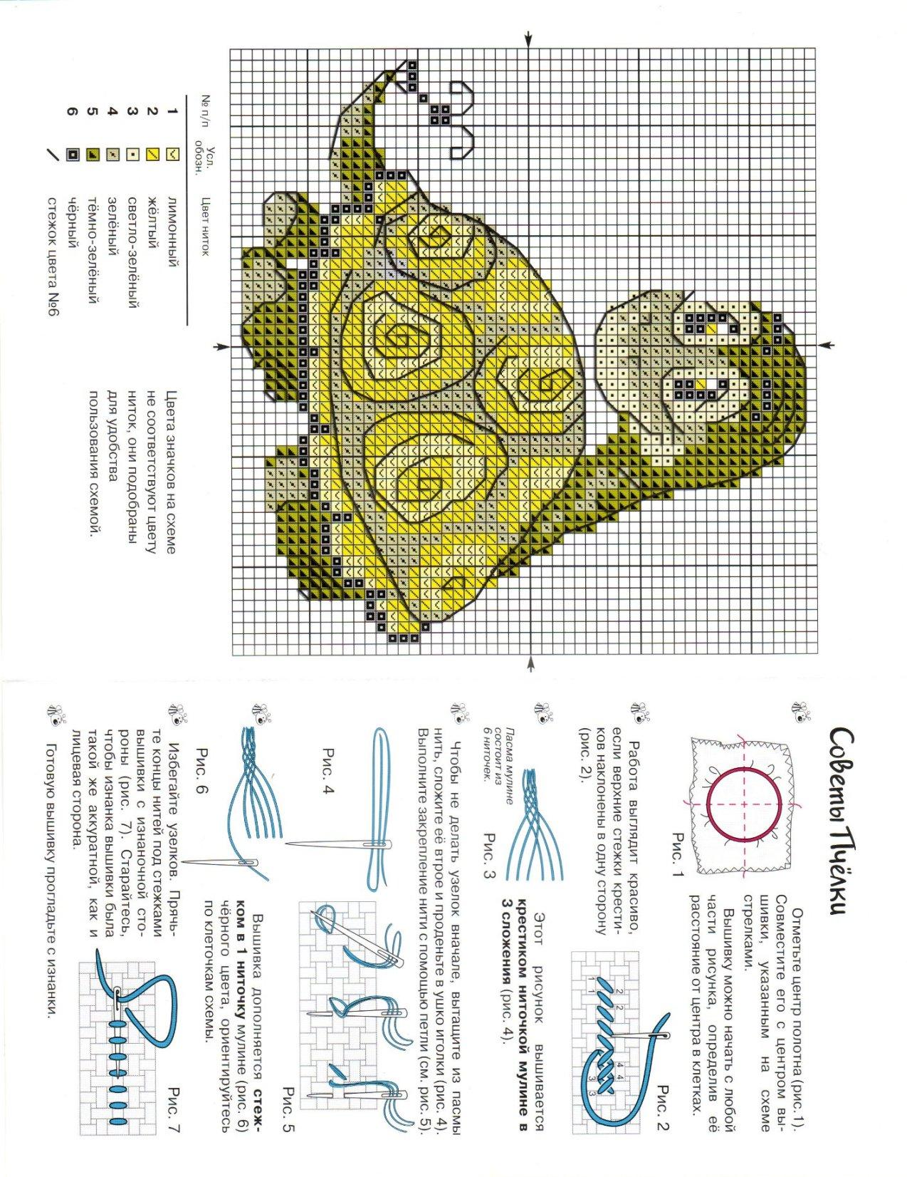 Вышивка крестиком схемы череп