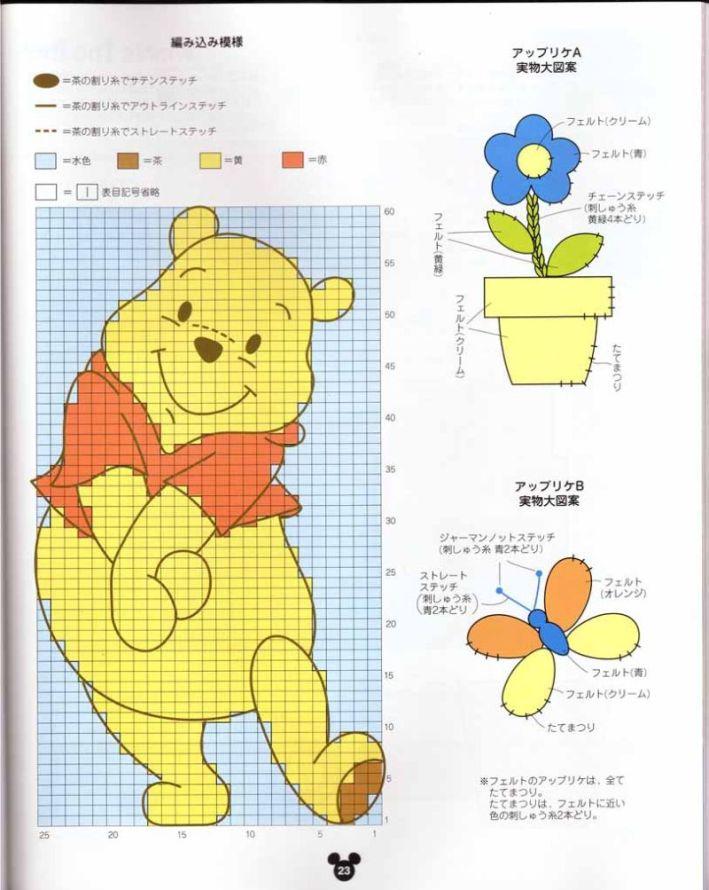 Вязание спицами для детей с картинками