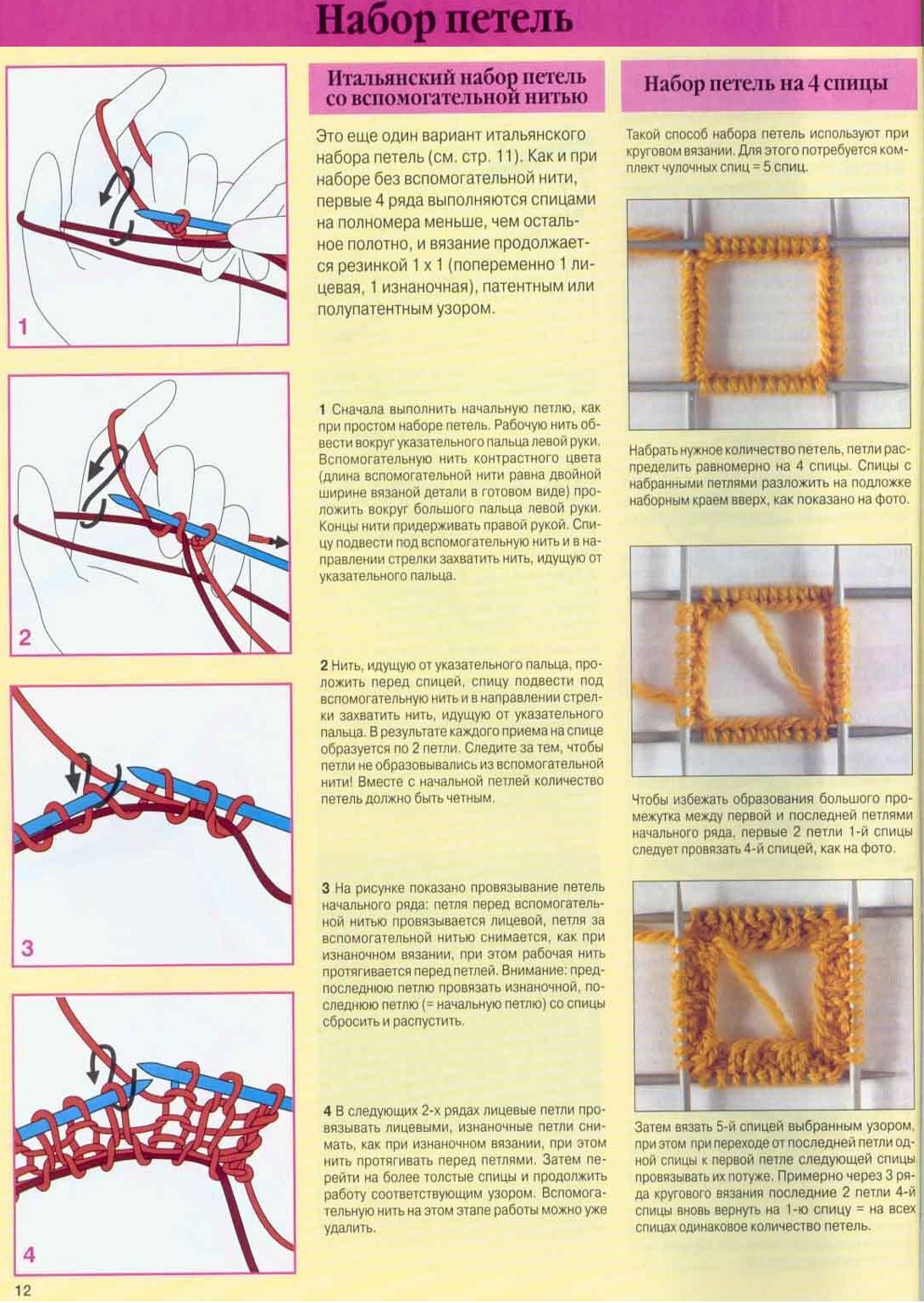 Рабочая программа по вязанию крючком и спицами по фгос