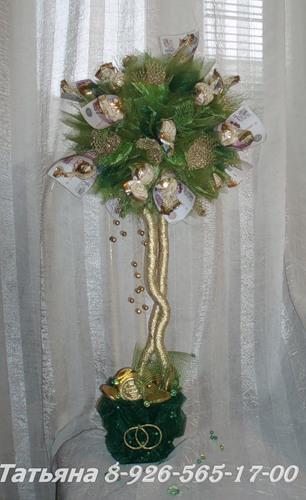 Денежное дерево своими руками из купюр настоящих