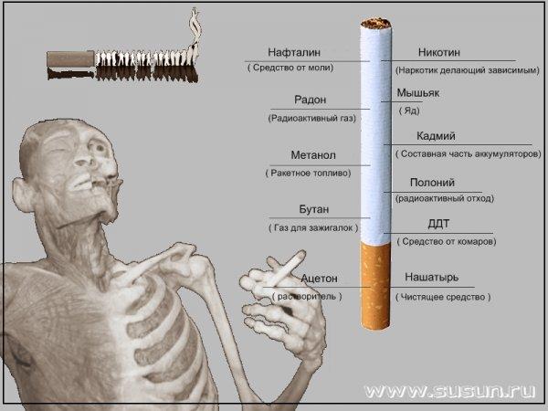 Сигареты влияют на сперму